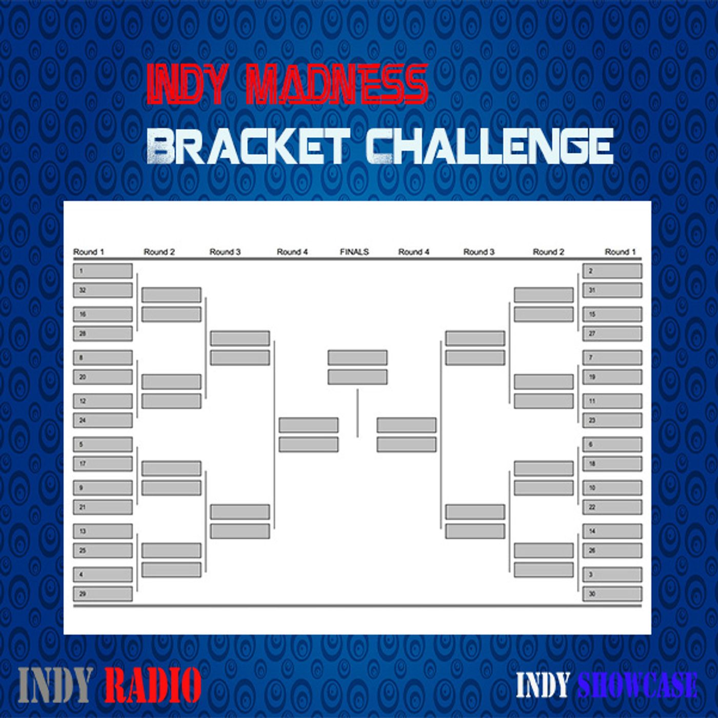 Indy Madness Bracket Challenge