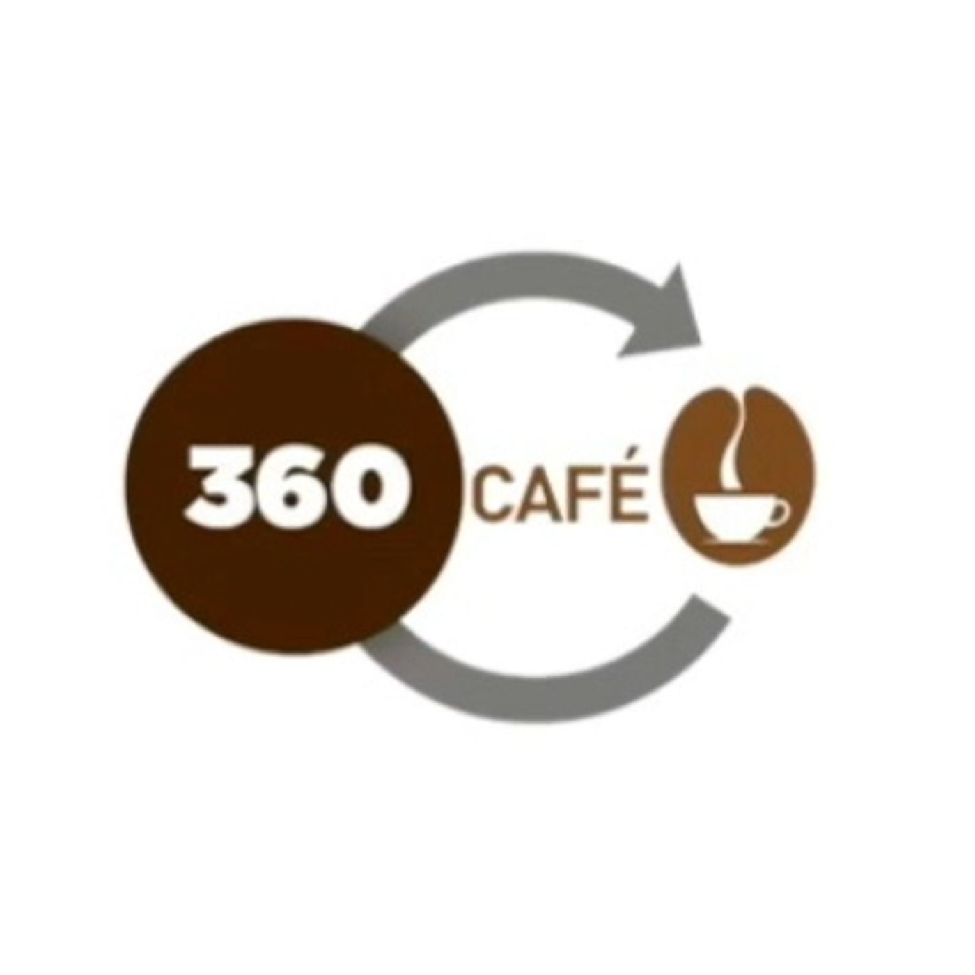 360 Cafe - Action Learning - parte 1