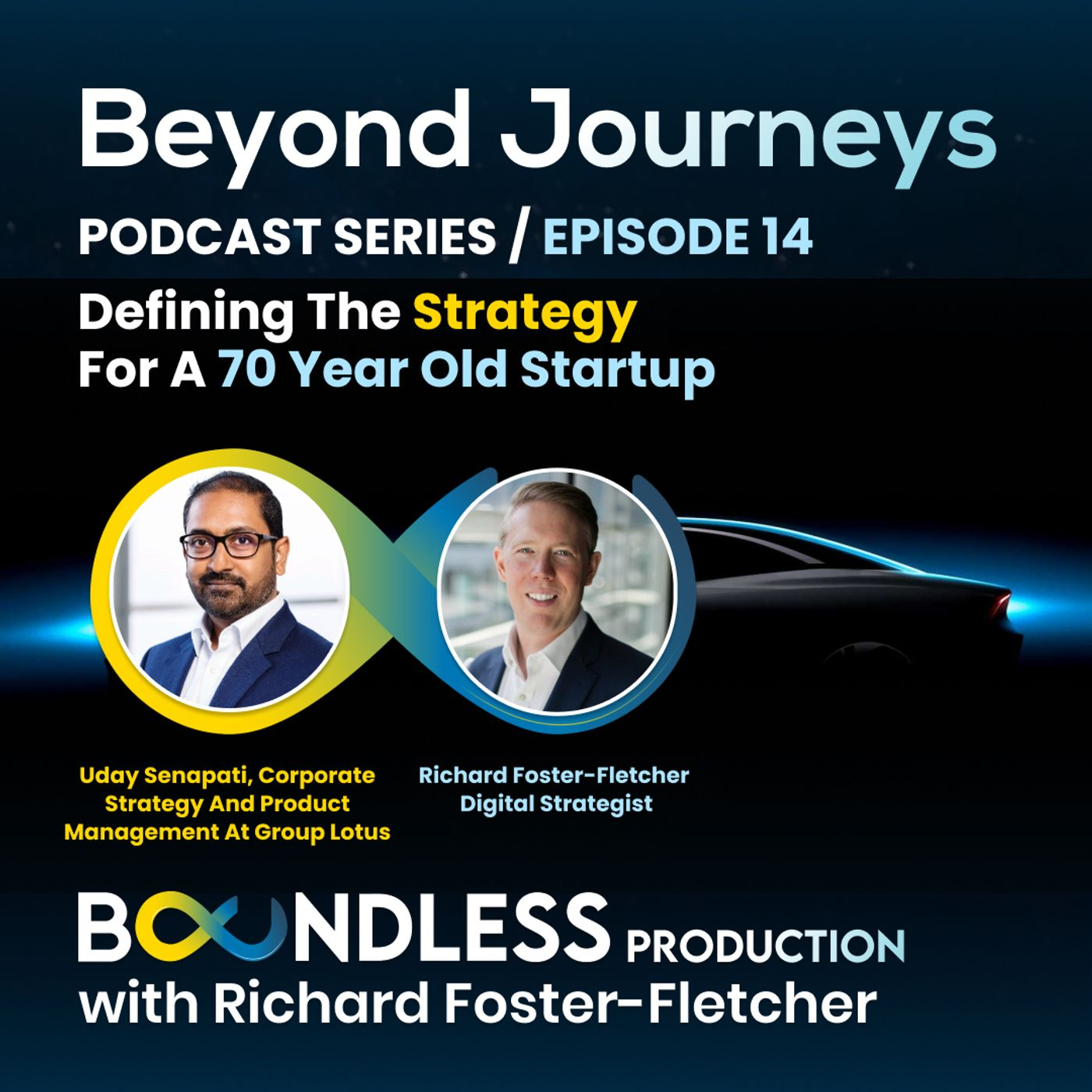 EP14 Beyond Journeys: Uday Senapati, Corporate Strategy and Product Management at Group Lotus: Defining the strategy for a 70 year old Start