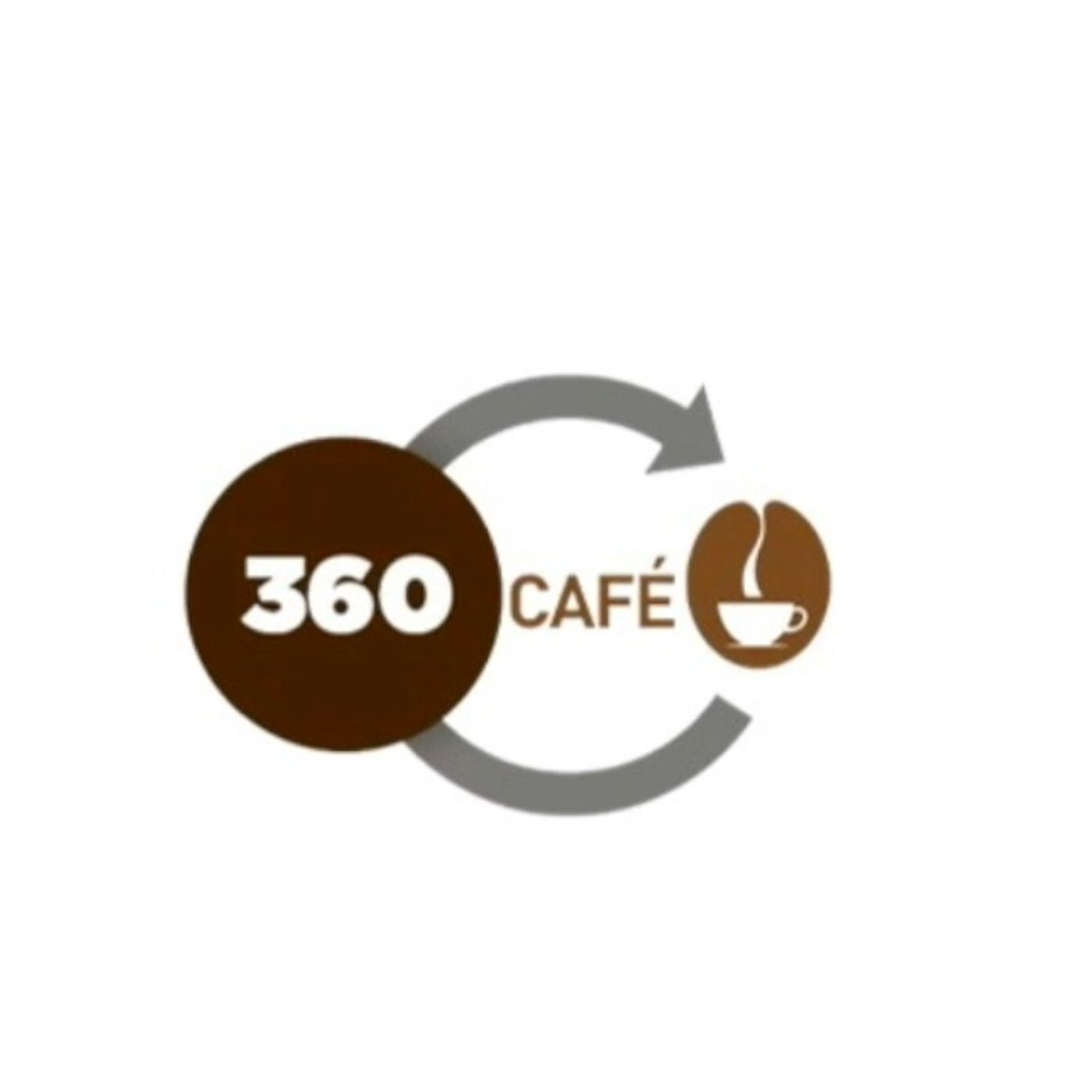 360 Cafe - Action Learning - parte 3
