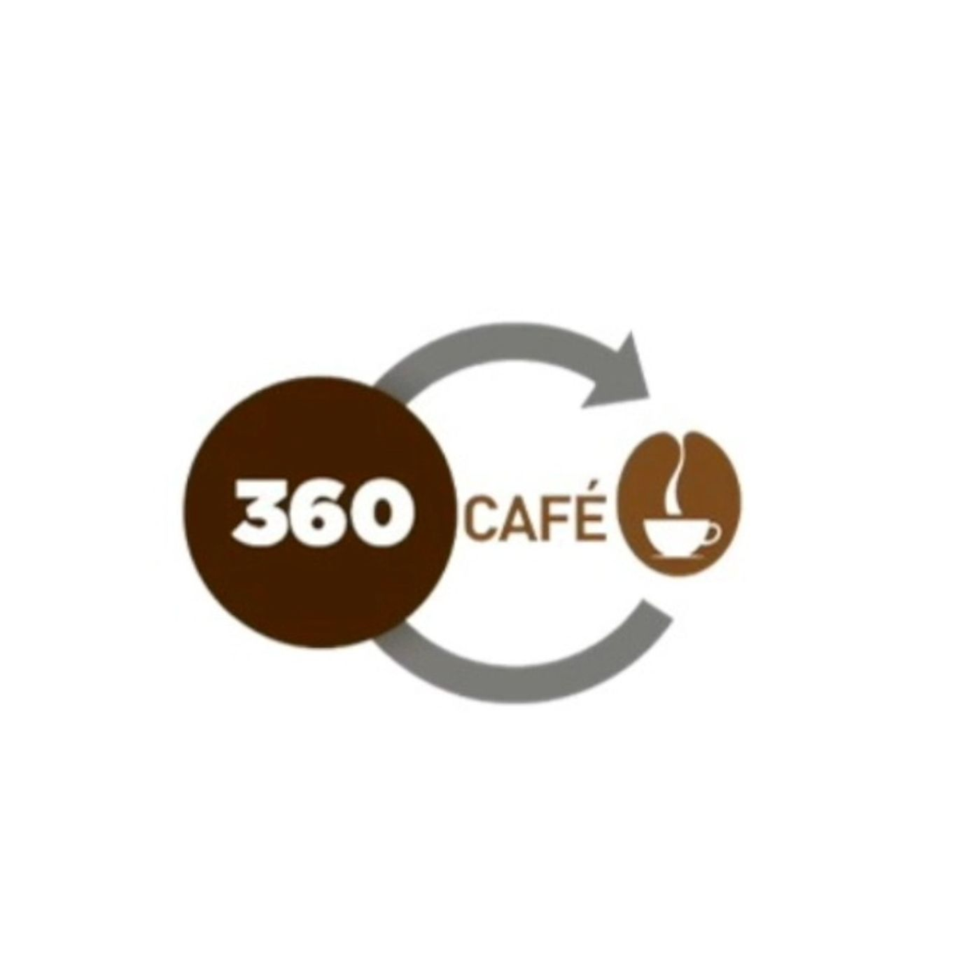360 Cafe - Action Learning - parte 4