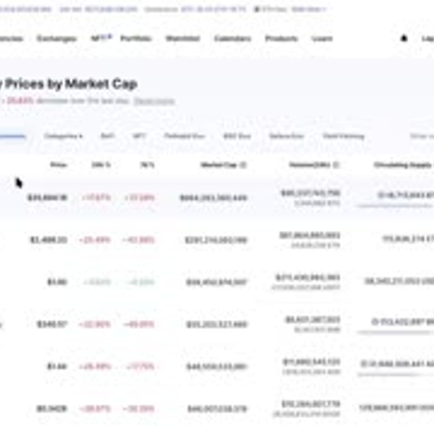 Bitcoin Down 40%, Ethereum down 50% — #LIVE Twitter Spaces Chat