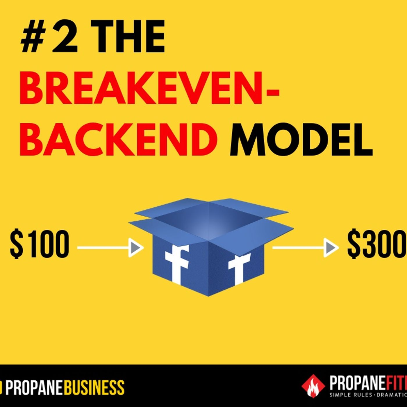 2. The Breakeven Backend Model: How to put $100 into advertising and make $300 back, every time.