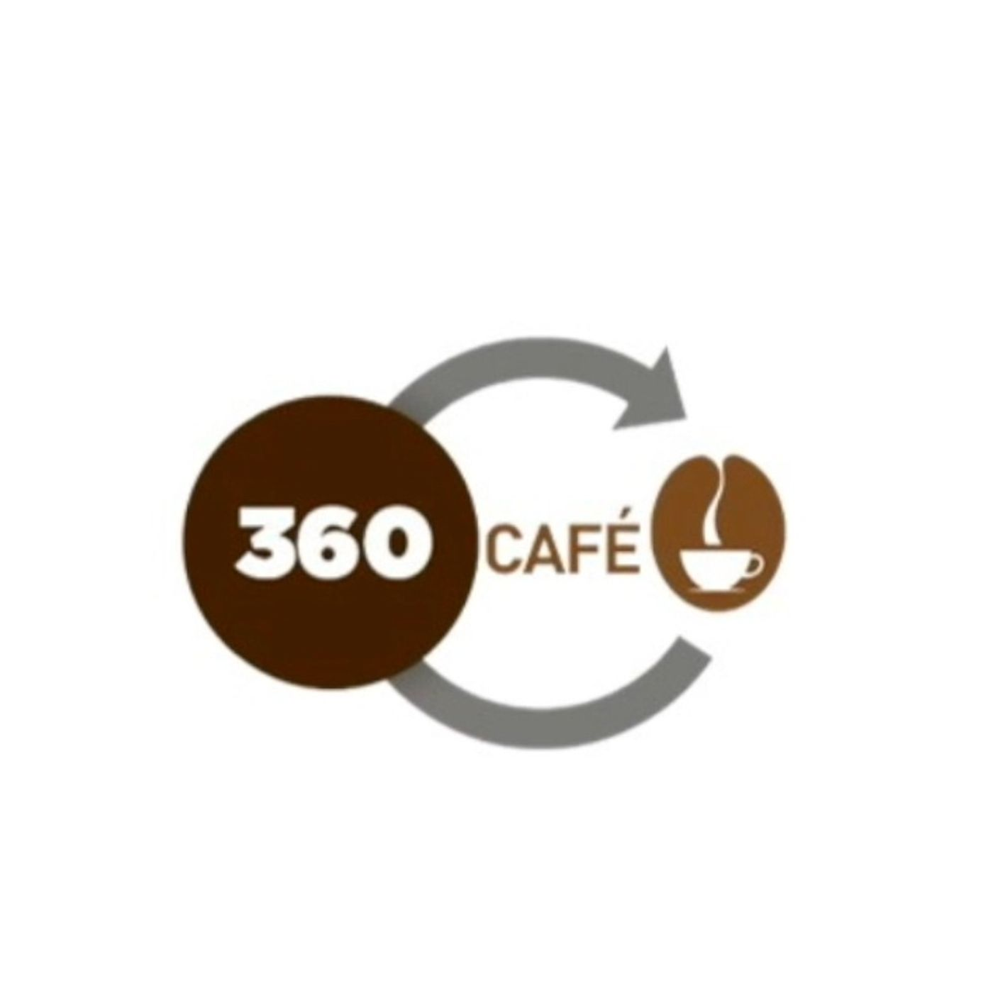 360 Cafe - Action Learning - parte 2