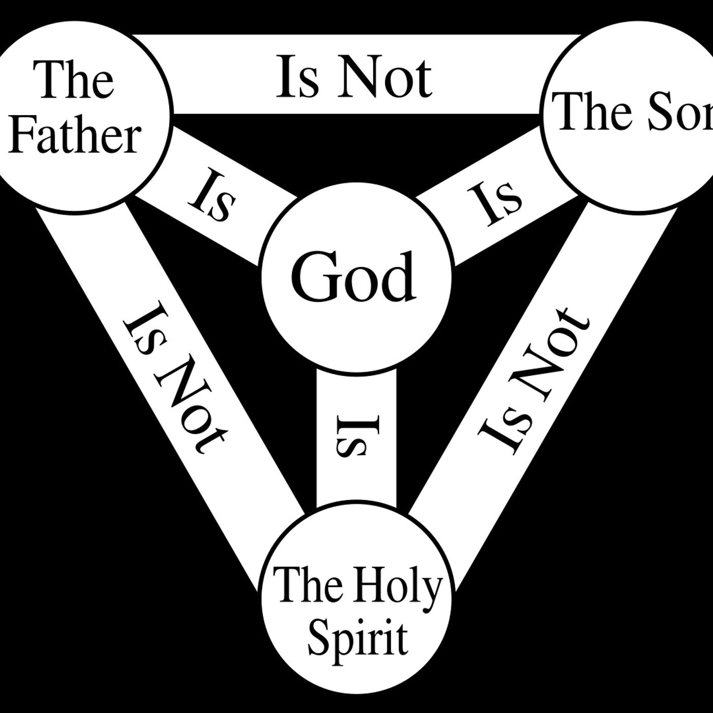 Did Steven Furtick Deny the Trinity?
