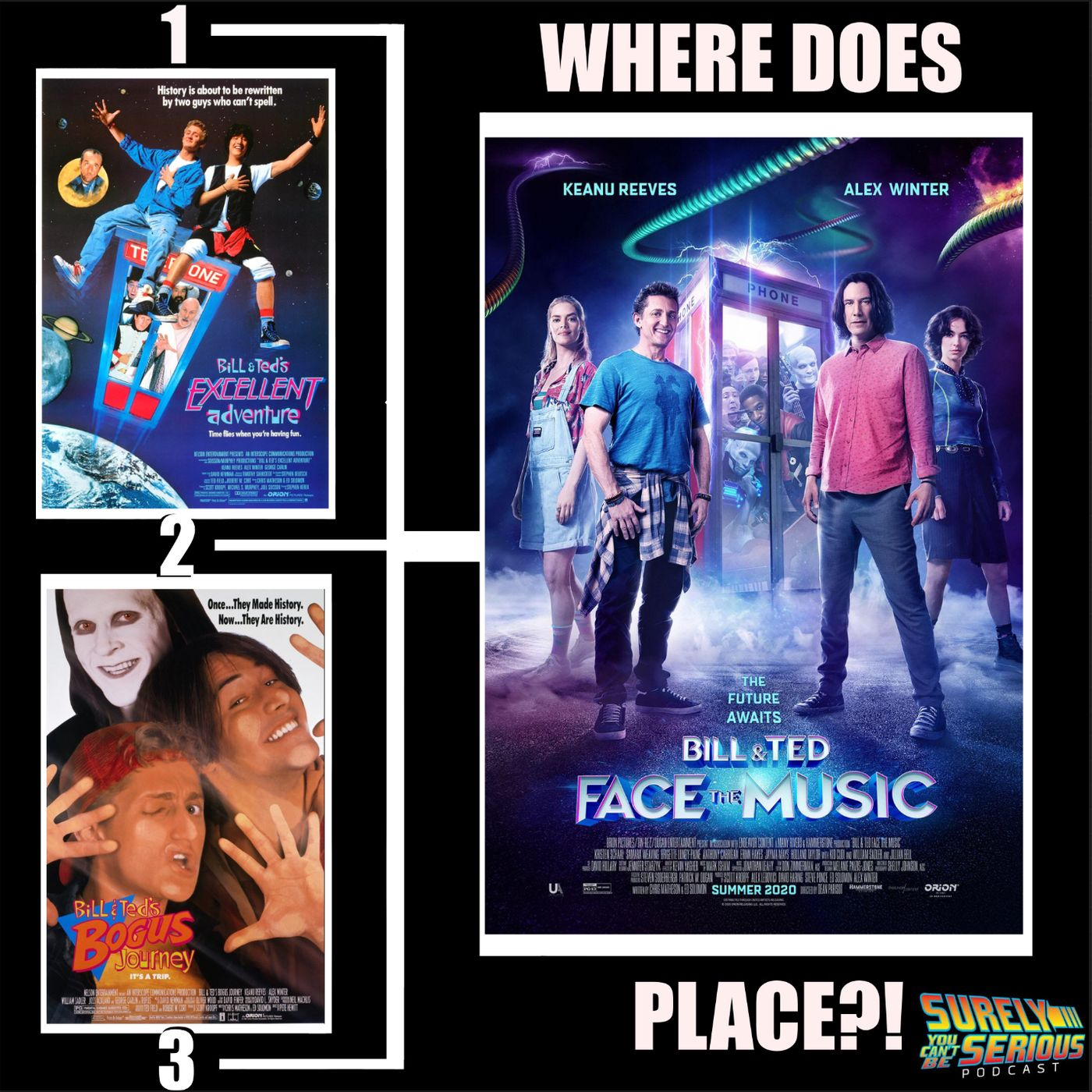 Bill and Ted Face the Music: Excellent or Bogus?