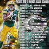 13-3 Packers? Green Bay Schedule And My Prediction.