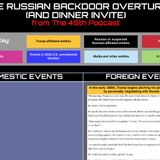 Episode 36: The Russian Backdoor Overture (And Dinner Invite), Pt. 2