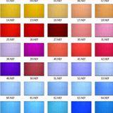72.- Geles y temperatura de color en flash y linternas.