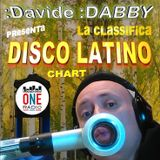 HAPPY SATURDAY! con la disco latino by il nostro speaker  Dabby e poi DANCE con MAX MArtinelli