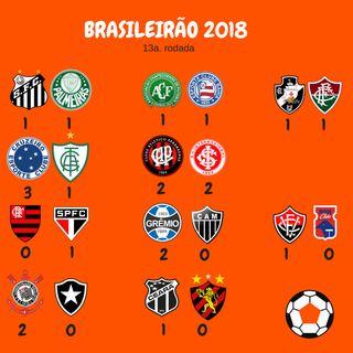 A Rádio Futebol Clube já adiantava, em março, a ida de Militão para o Porto, confira, também, as informações do Brasileirão