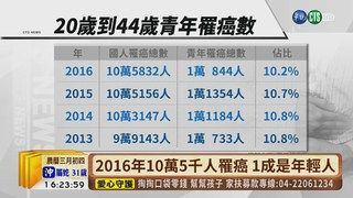 16:57 【台語新聞】青年罹癌占總人數1成 女性乳癌最多 ( 2019-04-08 )