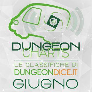 Dungeon Charts - Giugno 2020