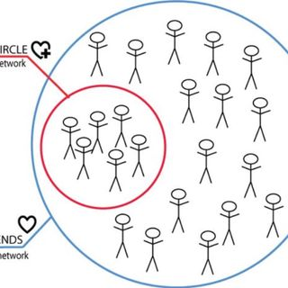 Law #11 Law of Inner Circle
