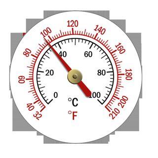 Come Gestire Correttamente Le Temperature?