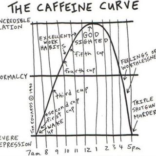 #263: 5 Ways To Stay Awake Without Coffee, Why You Shouldn't Mix Carbs and Fats, How To Build Extreme Speed & Much More!