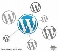 Wordpress Hosting - What are the best Features to Have