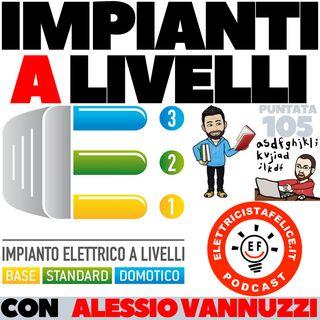 105 Vendere meglio gli impianti elettrici informando i clienti con impiantialivelli.it con Alessio Vannuzzi