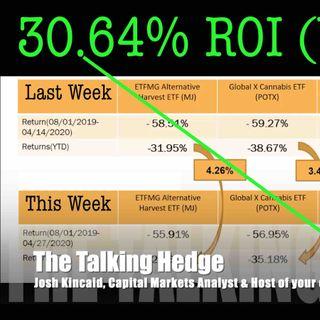 MJ Algorithmic Trading