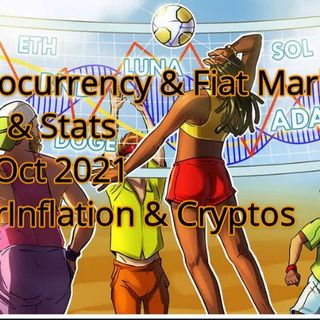 Cryptocurrency & Fiat Markets News & Stats 25th Oct 2021 - BULL