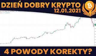 #DDK | 12.01.2021 | POWODY KOREKTY BITCOINA? MARK CUBAN - WIĘKSZOŚĆ KRYPTO TO DOT.COM BUBBLE? ETHEREUM - PO $500?