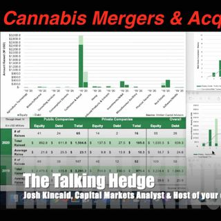 Cannabis Capital Raises and M&A Updates
