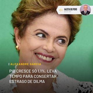 PIB cresce só 1,1%. Leva tempo para consertar estrago de Dilma