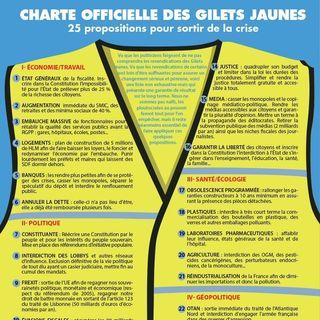 La Francia «incidentata»: i Gilet Gialli, visti dall'Italia | Ritagli di giornale