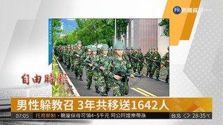 09:14 男性躲教召 3年共移送1642人 ( 2018-08-03 )