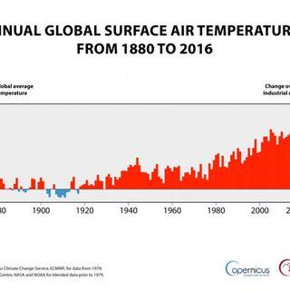 Clima - spazio fisico - spazio digitale; comportamenti umani e geopolitica (17marzo2019)