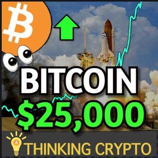 BITCOIN Over $25,000! $30K By EOY & $100K 2021 - Miami Mayer Endorses Bitcoin