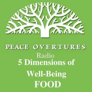 Ep 32 - Is Food Driving Your Life - 4.30.15