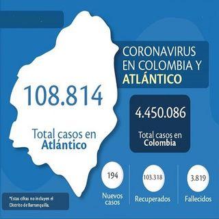 Nuevos casos de Covid-19 Dpto Atlántico