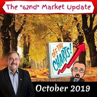 October 2019 Real Estate Market Update - Winnipeg