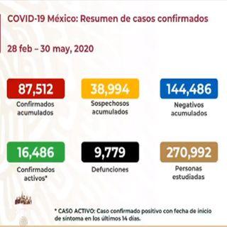 Asciende a 87 mil 512 el número de contagios por covid en México