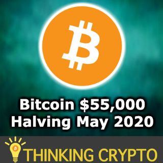 BITCOIN $55K MAY 2020 - Blockchain.com Exchange - SBI Holdings 25 Banks XRP - CurrencyBird RippleNet