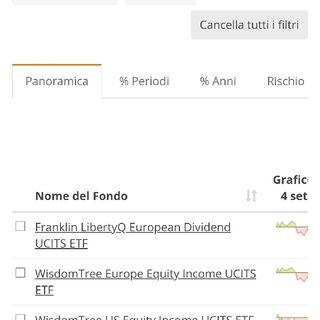 Episodio 8 - 1000€/mese con ETF, Dividendi, Libri ecc