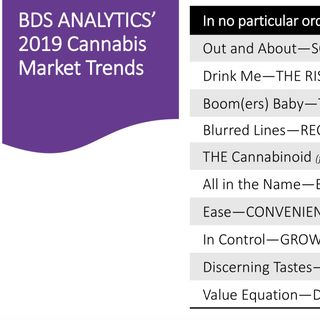 BDS Analytics 2019 Mid-Year Trend Review