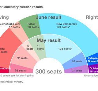 This Week in Economics 23 June 2012