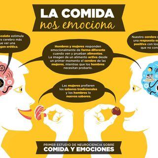 Sobrepeso - emociones- anorexia- problemas con la comida