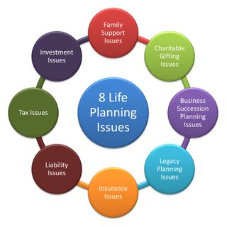 What is Life Planning?