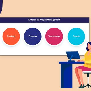 Enterprise Project Management Everything you Need to Know.