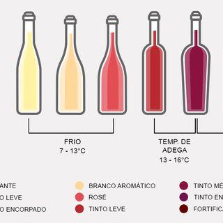 #001 - Temperatura ideal dos vinhos brancos