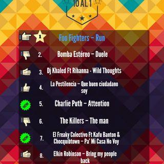 UR DEL 10 AL 1, Nuestro Top 10