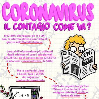 #castelguelfo  Coronavirus, il contagio come va?