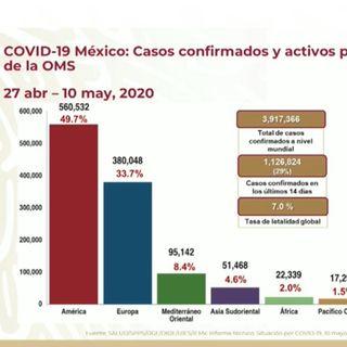 Suman 35 mil 022 casos de COVID-19 en México