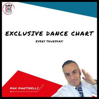 A scuola di DANCE con MAX MARTINELLI. la Musica DANCE come mai ascoltata