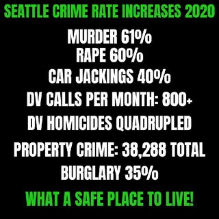 Seattle's Crime Is Exploding!