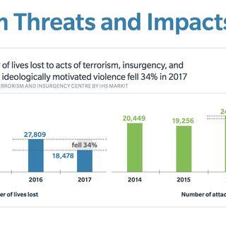 2018 Terrorism Risk Insurance Report