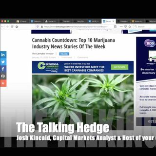 Top 10 Cannabis News Stories of the Week (2020)